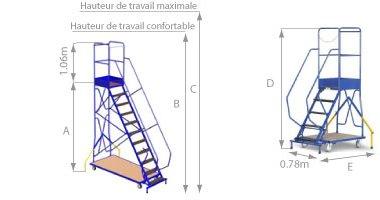 escalier roulant dimension