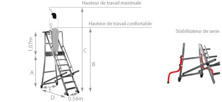 escalier roulant entrepot