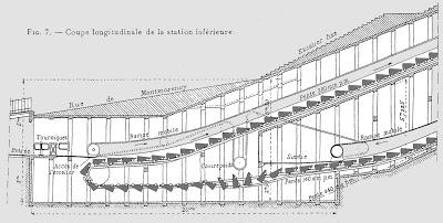 escalier roulant montmorency le havre
