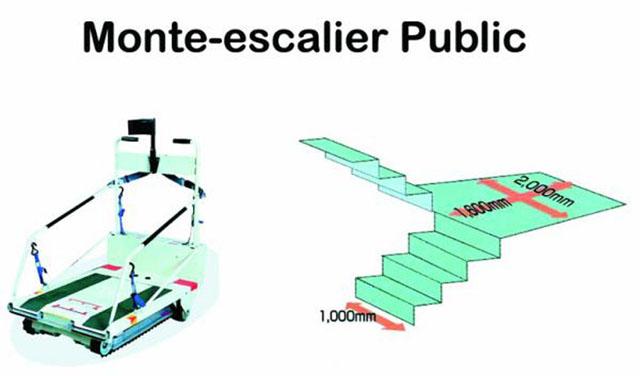 monte escalier reha trans